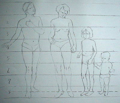 learn to draw people- basic body proportion