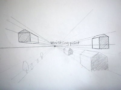 one point perspective-simplified
