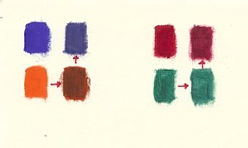 Change The Color Intensity Without Changing Its Value